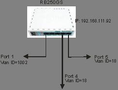 sample-topo-rb250gs